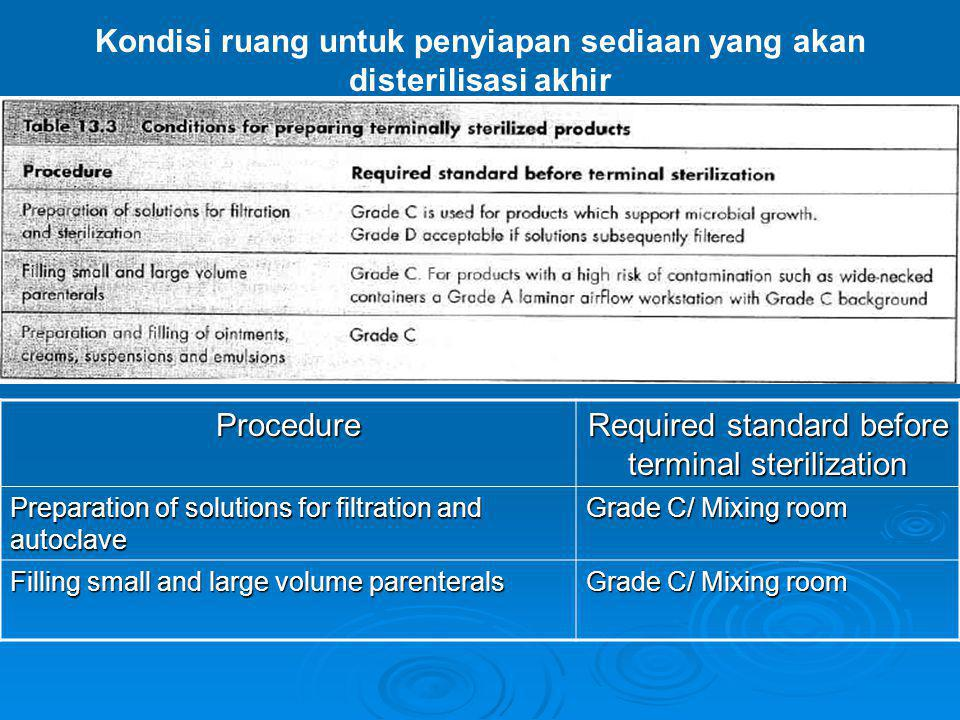 Kondisi ruang untuk penyiapan sediaan yang akan disterilisasi akhirProcedure Required standard before terminal sterilization Preparation of solutions for filtration and autoclave Grade C/ Mixing room Filling small and large volume parenterals Grade C/ Mixing room