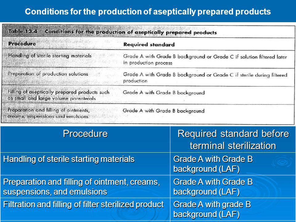 Penimbangan  Bahan sebaiknya ditimbang dalam kaca arloji steril  Dapat digunakan kertas perkamen steril bebas serat