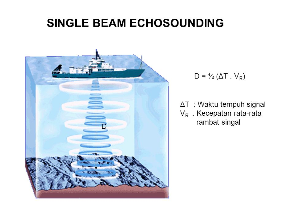 SINGLE BEAM ECHOSOUNDING D = ½ (ΔT. V R ) D ΔT : Waktu tempuh signal V R : Kecepatan rata-rata rambat singal