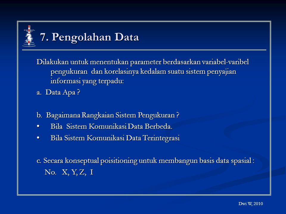 7. Pengolahan Data Dilakukan untuk menentukan parameter berdasarkan variabel-varibel pengukuran dan korelasinya kedalam suatu sistem penyajian informa