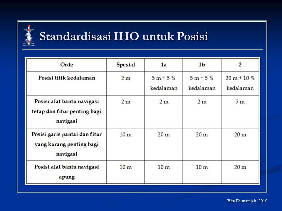 Standardisasi IHO untuk Posisi Eka Djunarsjah, 2010
