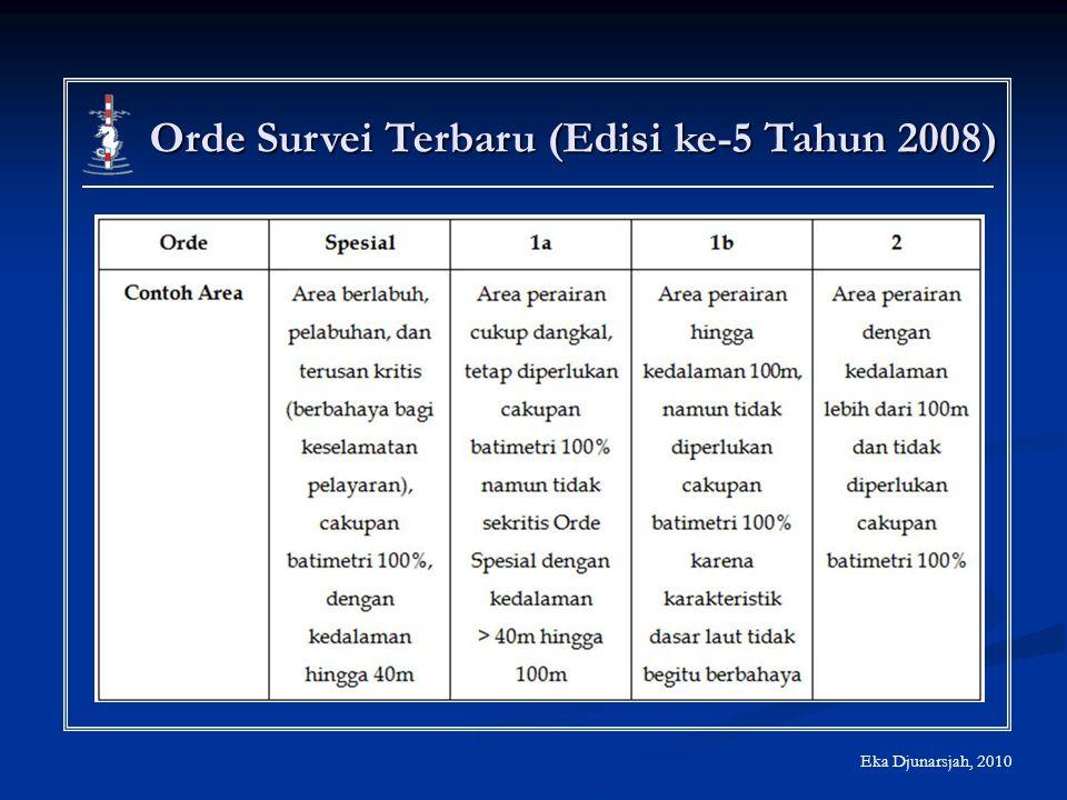 Orde Survei Terbaru (Edisi ke-5 Tahun 2008) Eka Djunarsjah, 2010