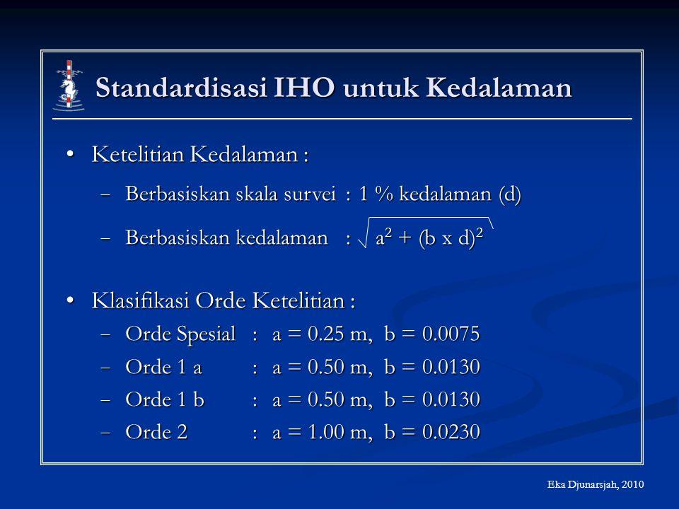Standardisasi IHO untuk Kedalaman Ketelitian Kedalaman :Ketelitian Kedalaman : − Berbasiskan skala survei : 1 % kedalaman (d) − Berbasiskan kedalaman