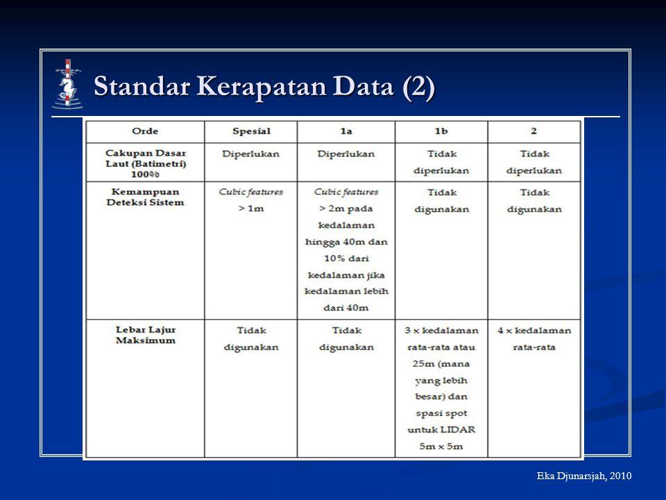 Standar Kerapatan Data (2) Eka Djunarsjah, 2010