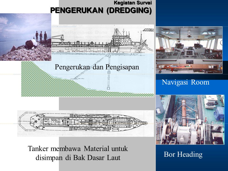 Kegiatan Survai PENGERUKAN (DREDGING) Bor Heading Navigasi Room Pengerukan dan Pengisapan Tanker membawa Material untuk disimpan di Bak Dasar Laut