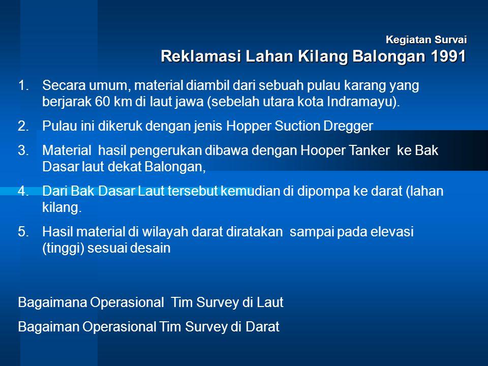 Kegiatan Survai Reklamasi Lahan Kilang Balongan 1991 1.Secara umum, material diambil dari sebuah pulau karang yang berjarak 60 km di laut jawa (sebelah utara kota Indramayu).