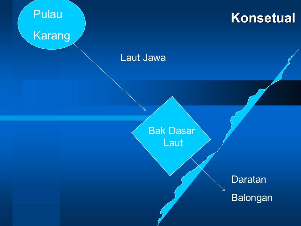 Konsetual Pulau Karang Daratan Balongan Bak Dasar Laut Laut Jawa
