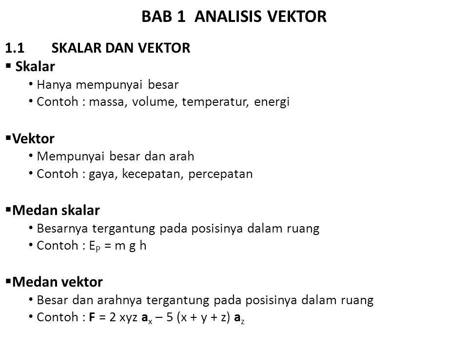 BAB 1 ANALISIS VEKTOR 1.1SKALAR DAN VEKTOR  Skalar Hanya mempunyai besar Contoh : massa, volume, temperatur, energi  Vektor Mempunyai besar dan arah