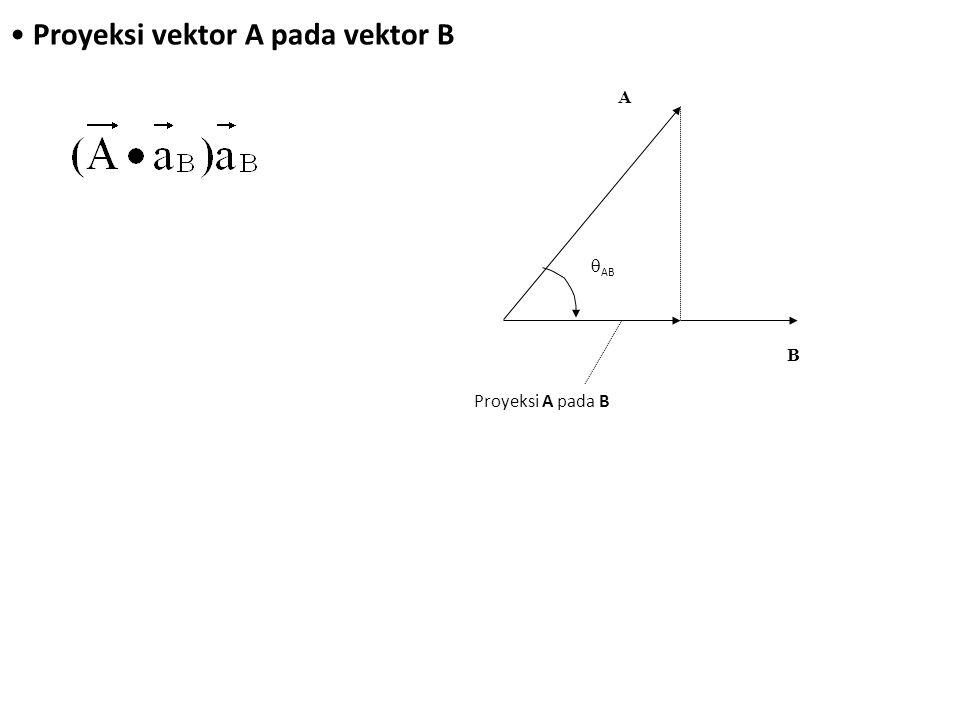 Proyeksi vektor A pada vektor B B A  AB Proyeksi A pada B