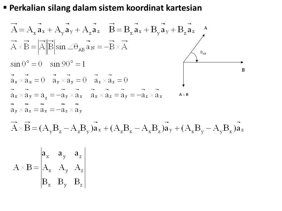  Perkalian silang dalam sistem koordinat kartesian A  AB A  BA  B B