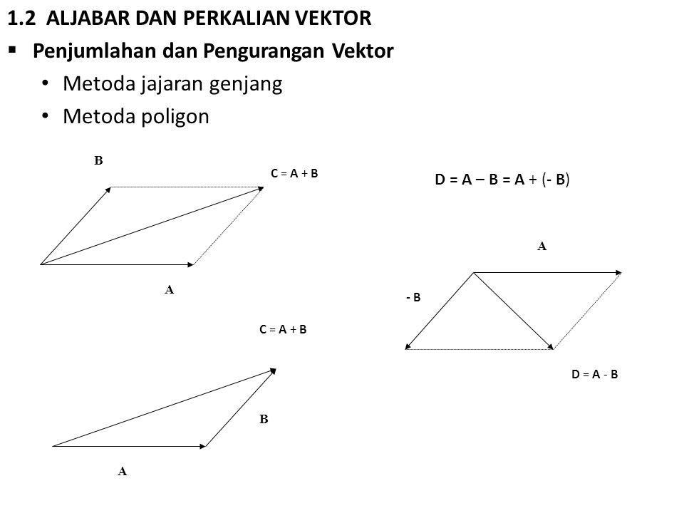 1.2 ALJABAR DAN PERKALIAN VEKTOR  Penjumlahan dan Pengurangan Vektor Metoda jajaran genjang Metoda poligon A B C = A + B B A A - B D = A - B D = A –