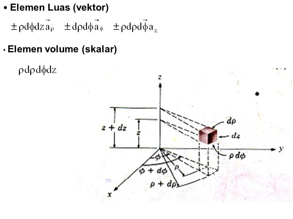 Elemen Luas (vektor) Elemen volume (skalar)