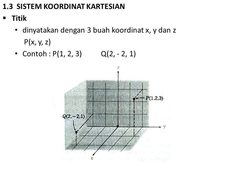 1.3 SISTEM KOORDINAT KARTESIAN  Titik dinyatakan dengan 3 buah koordinat x, y dan z P(x, y, z) Contoh : P(1, 2, 3)Q(2, - 2, 1)