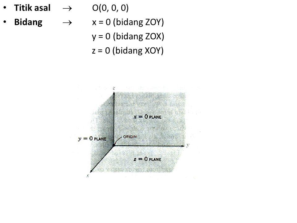 Titik asal  O(0, 0, 0) Bidang  x = 0 (bidang ZOY) y = 0 (bidang ZOX) z = 0 (bidang XOY)