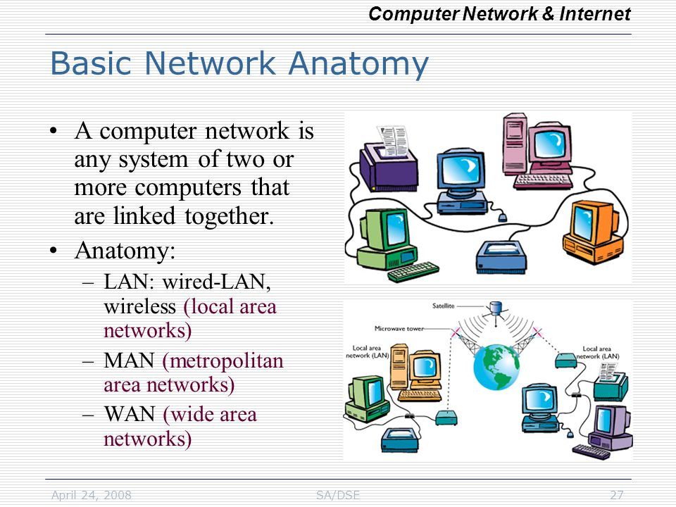April 24, 2008SA/DSE27 Basic Network Anatomy A computer network is any system of two or more computers that are linked together.