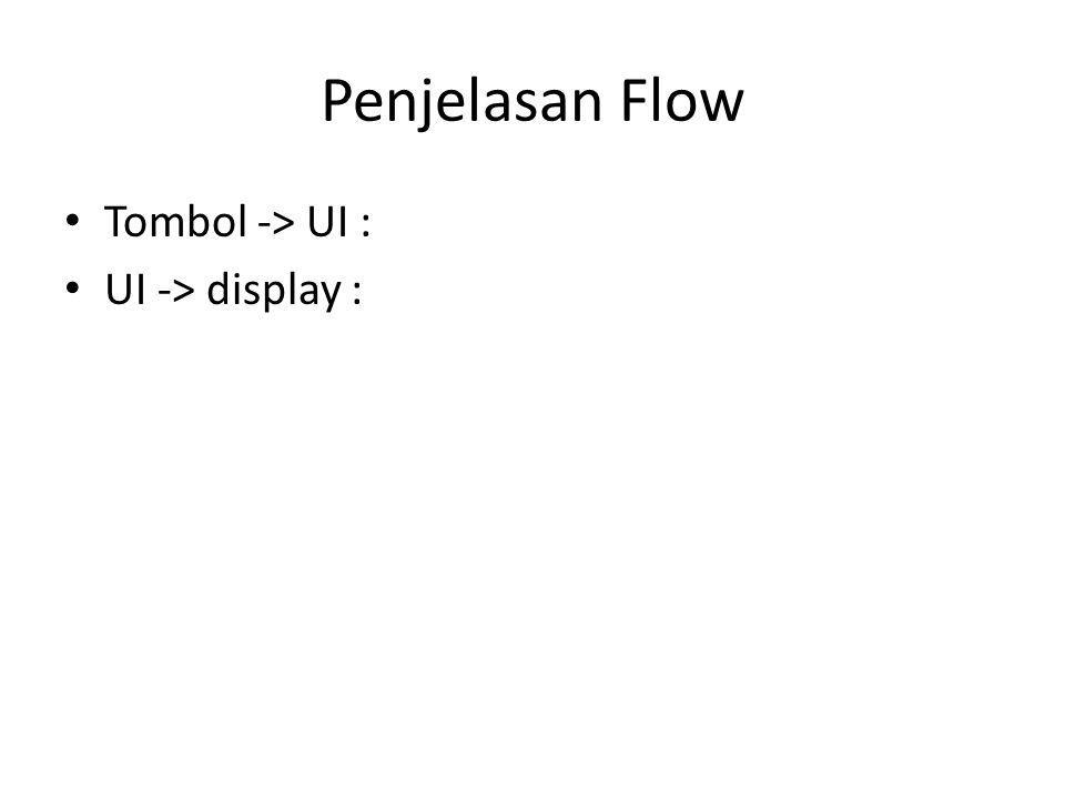 Penjelasan Flow Tombol -> UI : UI -> display :