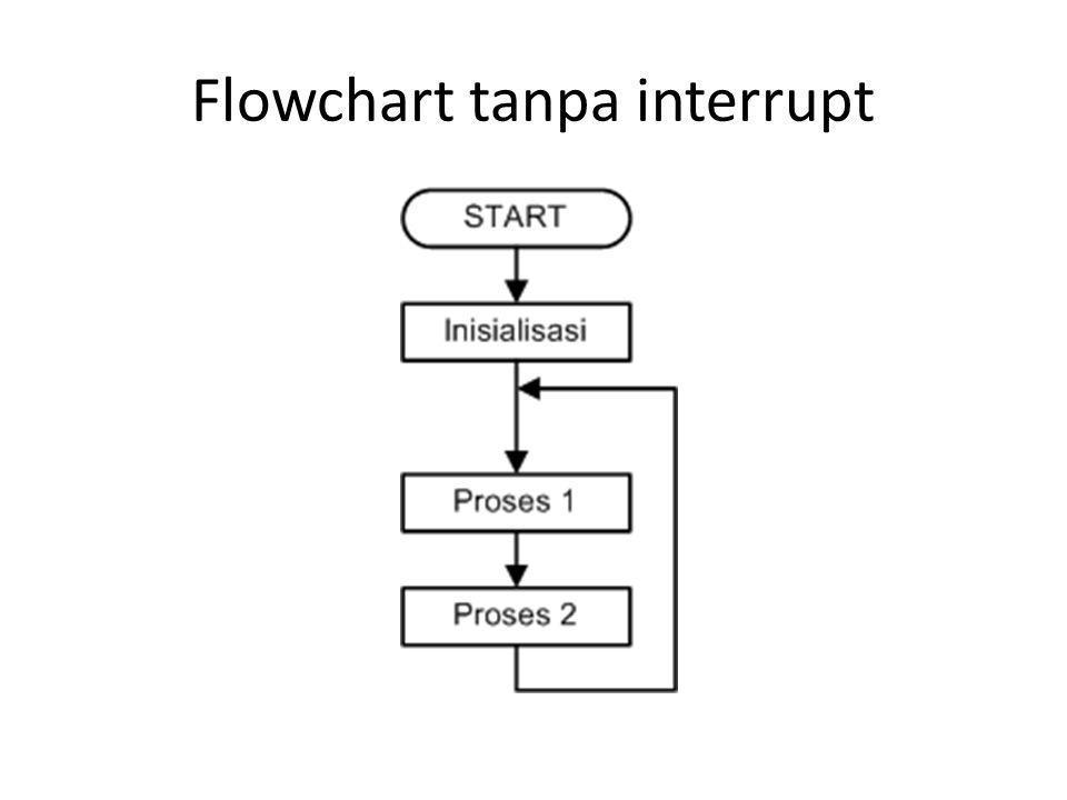 Flowchart tanpa interrupt