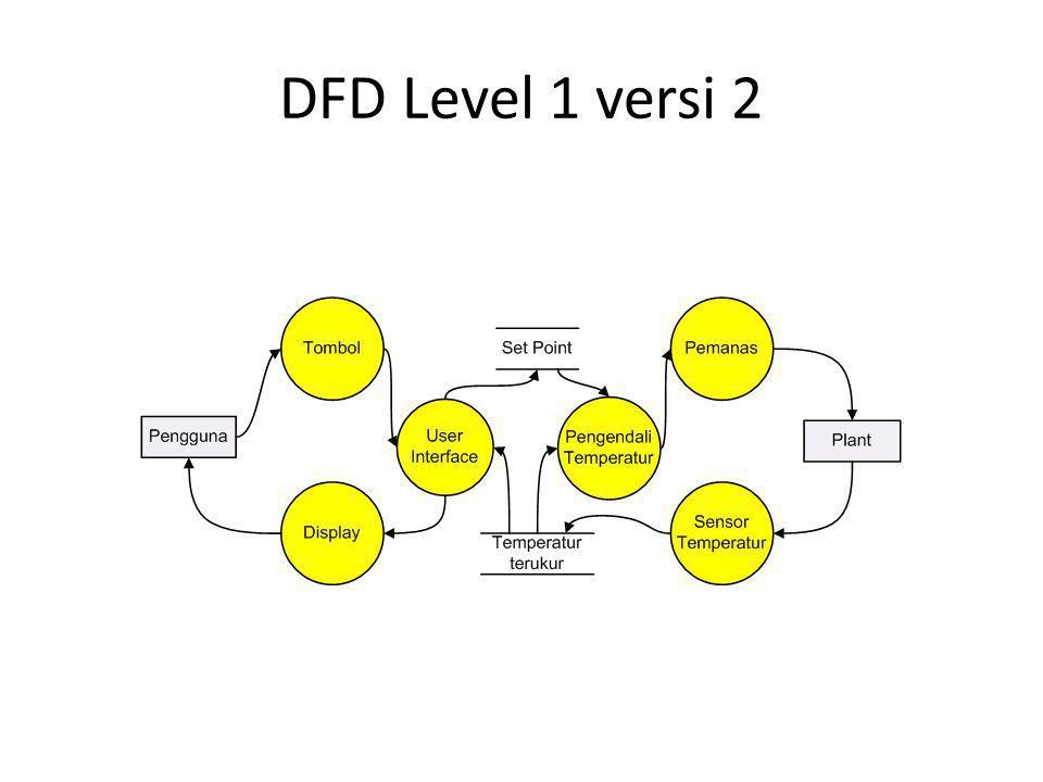 DFD Level 1 versi 3
