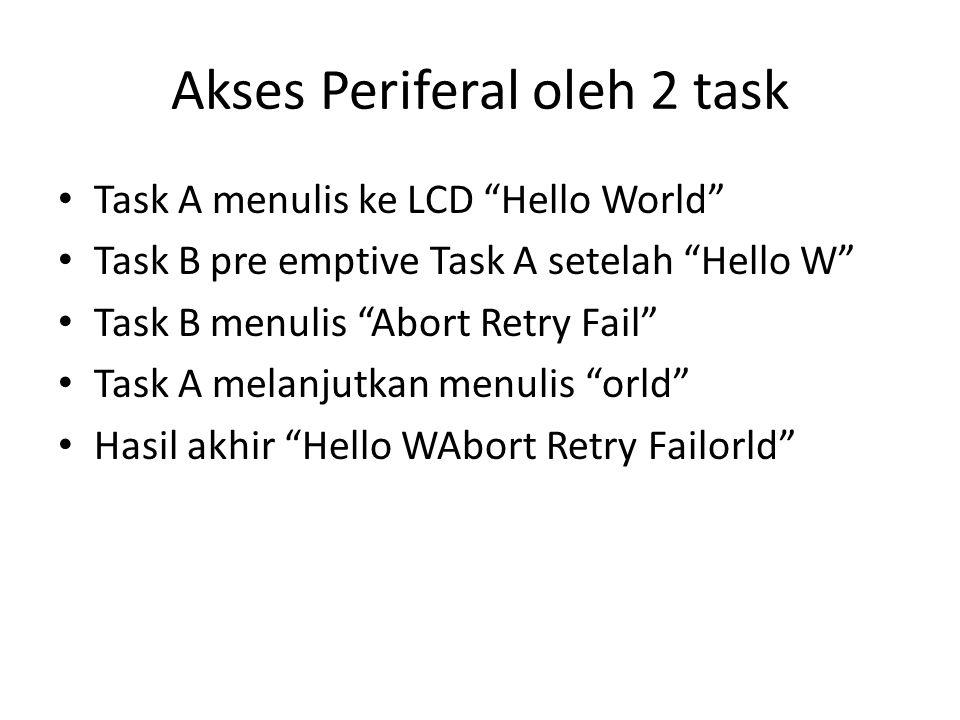 Akses Periferal oleh 2 task Task A menulis ke LCD Hello World Task B pre emptive Task A setelah Hello W Task B menulis Abort Retry Fail Task A melanjutkan menulis orld Hasil akhir Hello WAbort Retry Failorld
