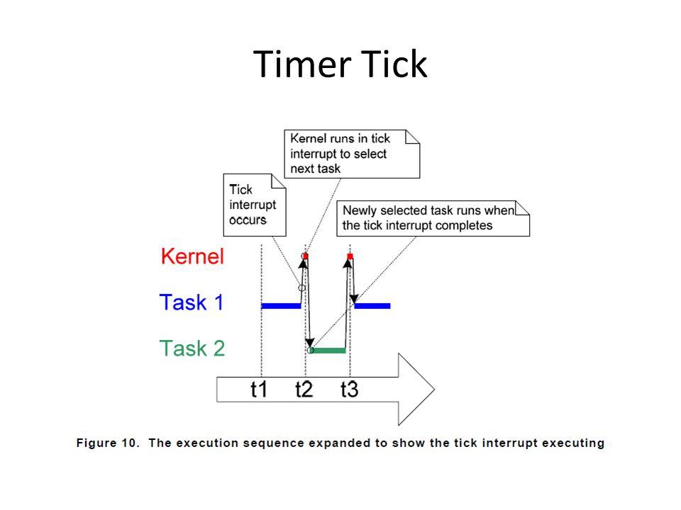 Timer Tick