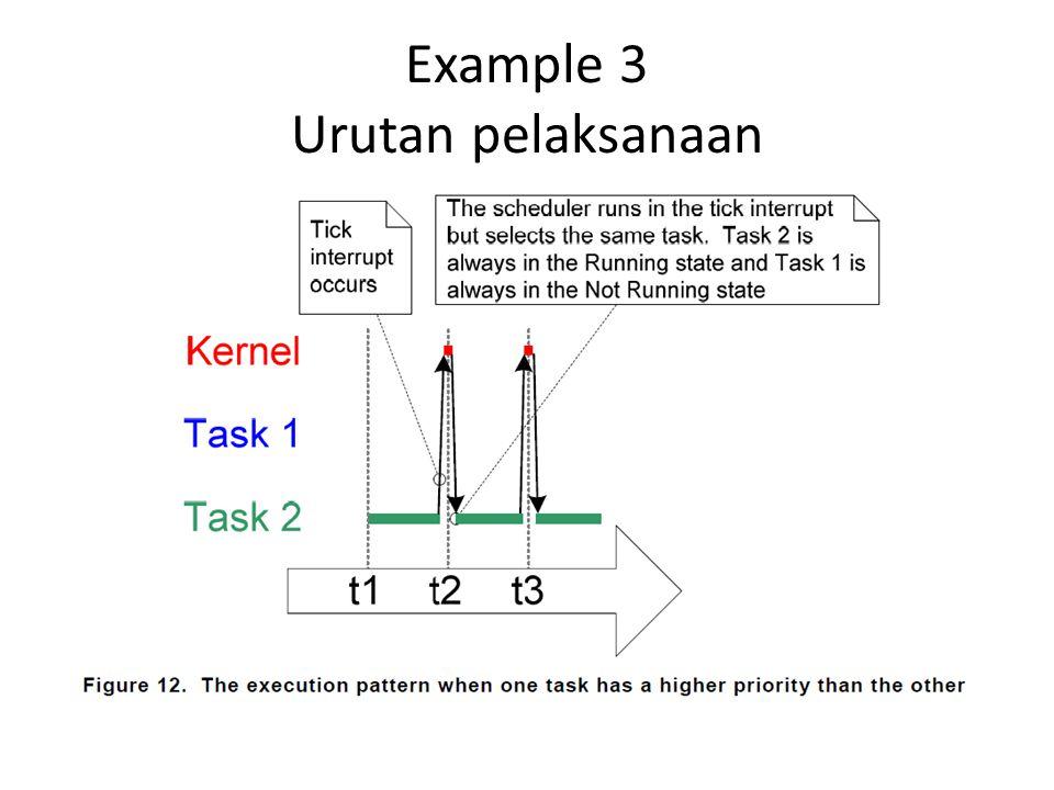 Example 3 Urutan pelaksanaan
