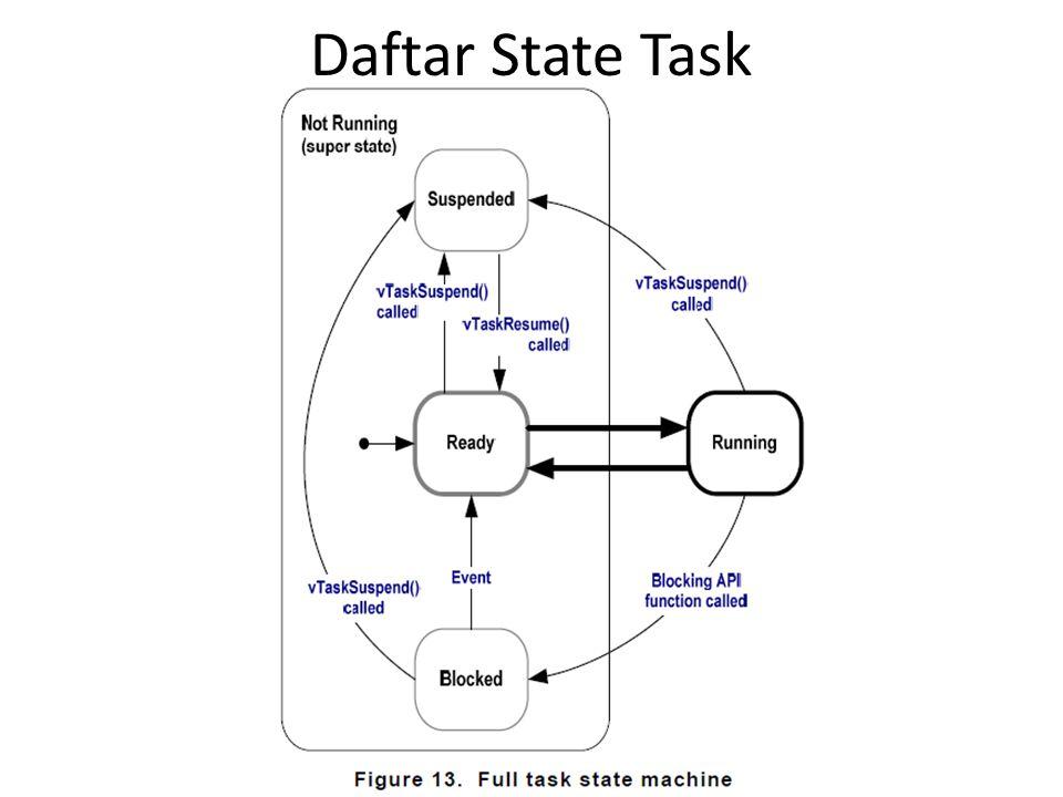 Daftar State Task