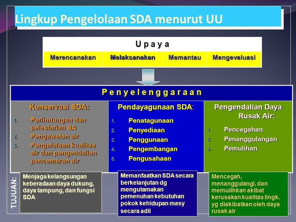 Lingkup Pengelolaan SDA menurut UU U p a y a MerencanakanMelaksanakanMemantauMengevaluasi P e n y e l e n g g a r a a n Konservasi SDA: 1. Perlindunga