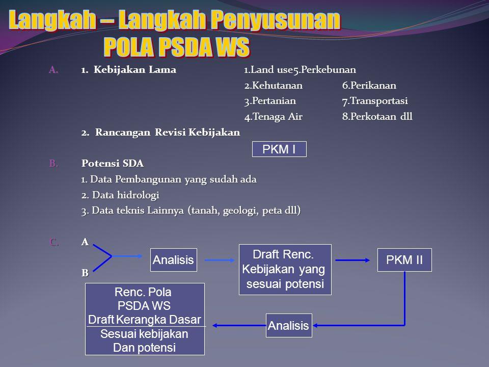 A. 1. Kebijakan Lama1.Land use5.Perkebunan 2.Kehutanan6.Perikanan 3.Pertanian7.Transportasi 4.Tenaga Air8.Perkotaan dll 2. Rancangan Revisi Kebijakan