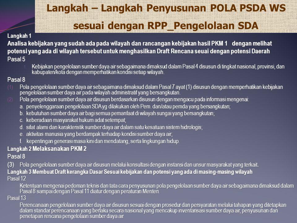 Langkah 1 Analisa kebijakan yang sudah ada pada wilayah dan rancangan kebijakan hasil PKM 1 dengan melihat potensi yang ada di wilayah tersebut untuk menghasilkan Draft Rencana seuai dengan potensi Daerah Pasal 5 1.