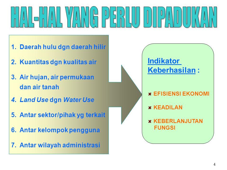 4 1.Daerah hulu dgn daerah hilir 2.Kuantitas dgn kualitas air 3.Air hujan, air permukaan dan air tanah 4.Land Use dgn Water Use 5.Antar sektor/pihak yg terkait 6.Antar kelompok pengguna 7.Antar wilayah administrasi Indikator Keberhasilan : EFISIENSI EKONOMI KEADILAN KEBERLANJUTAN FUNGSI
