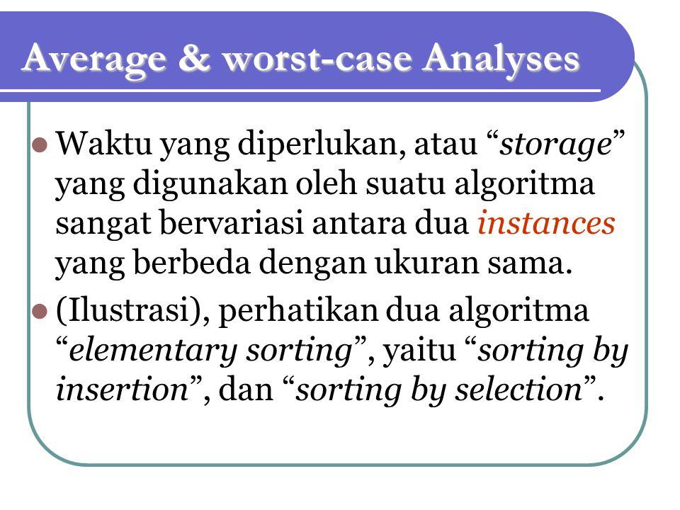 Average & worst-case Analyses Waktu yang diperlukan, atau storage yang digunakan oleh suatu algoritma sangat bervariasi antara dua instances yang berbeda dengan ukuran sama.