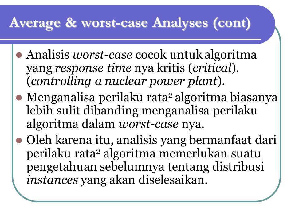 Average & worst-case Analyses (cont) Analisis worst-case cocok untuk algoritma yang response time nya kritis (critical).
