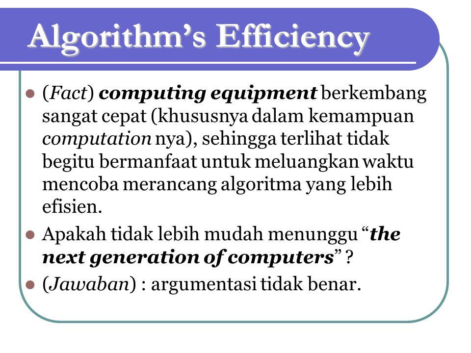 Algorithm's Efficiency (Fact) computing equipment berkembang sangat cepat (khususnya dalam kemampuan computation nya), sehingga terlihat tidak begitu bermanfaat untuk meluangkan waktu mencoba merancang algoritma yang lebih efisien.