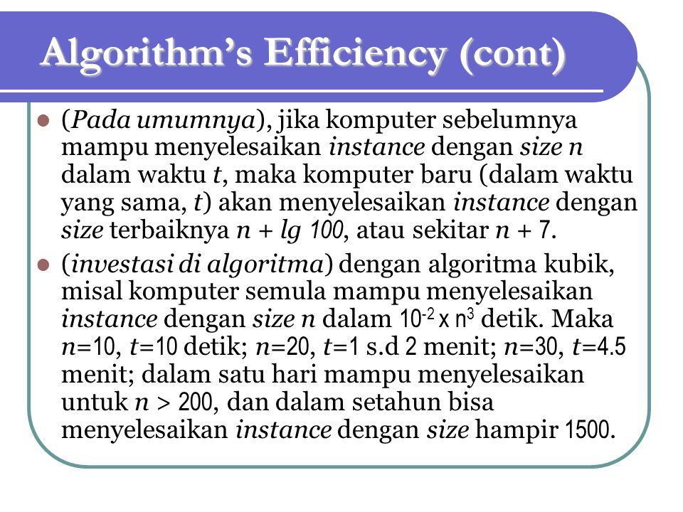 Algorithm's Efficiency (cont) (Pada umumnya), jika komputer sebelumnya mampu menyelesaikan instance dengan size n dalam waktu t, maka komputer baru (dalam waktu yang sama, t) akan menyelesaikan instance dengan size terbaiknya n + lg 100, atau sekitar n + 7.