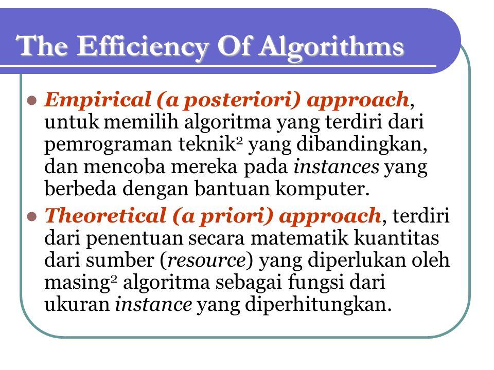The Efficiency Of Algorithms Empirical (a posteriori) approach, untuk memilih algoritma yang terdiri dari pemrograman teknik 2 yang dibandingkan, dan mencoba mereka pada instances yang berbeda dengan bantuan komputer.
