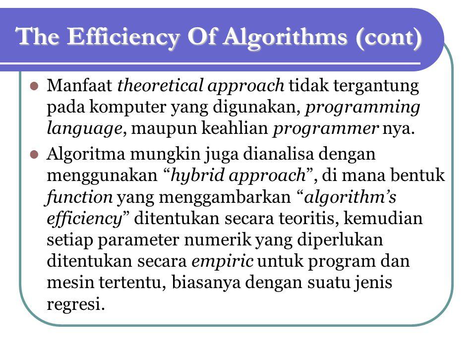 The Efficiency Of Algorithms (cont) Manfaat theoretical approach tidak tergantung pada komputer yang digunakan, programming language, maupun keahlian