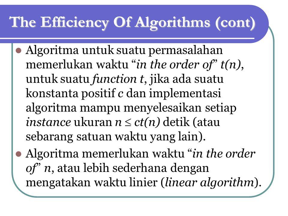 The Efficiency Of Algorithms (cont) Algoritma untuk suatu permasalahan memerlukan waktu in the order of t(n), untuk suatu function t, jika ada suatu konstanta positif c dan implementasi algoritma mampu menyelesaikan setiap instance ukuran n  ct(n) detik (atau sebarang satuan waktu yang lain).