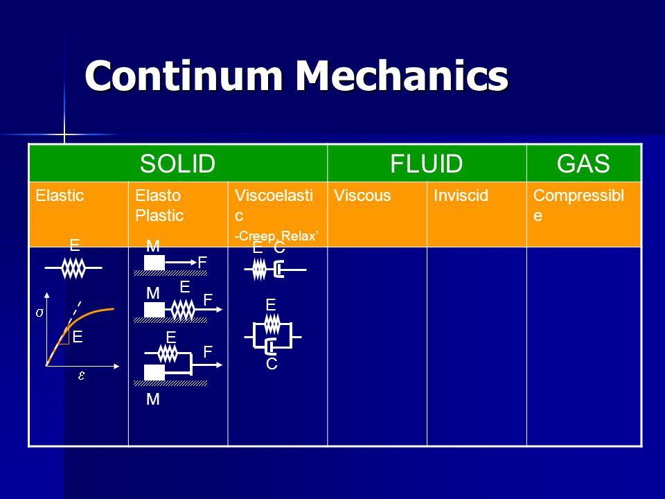 Continum Mechanics SOLIDFLUIDGAS ElasticElasto Plastic Viscoelasti c -Creep, Relax' ViscousInviscidCompressibl e E   E M F M F E M F E EC C E