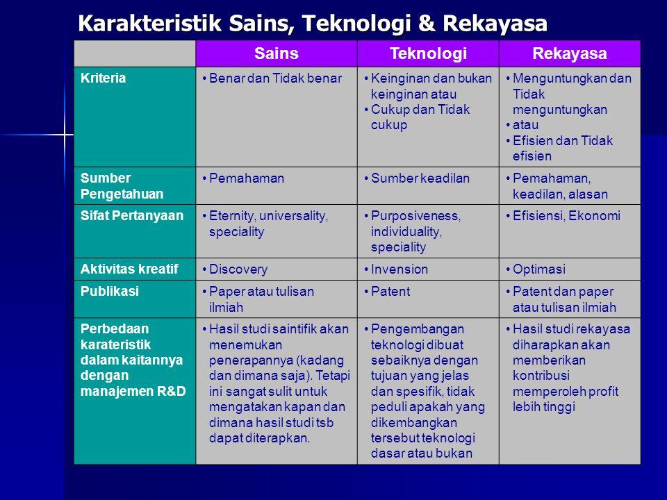 Metode Riset Metode Riset  Data dan cara analisis 4