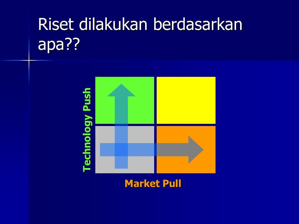 Riset dilakukan berdasarkan apa Technology Push Market Pull