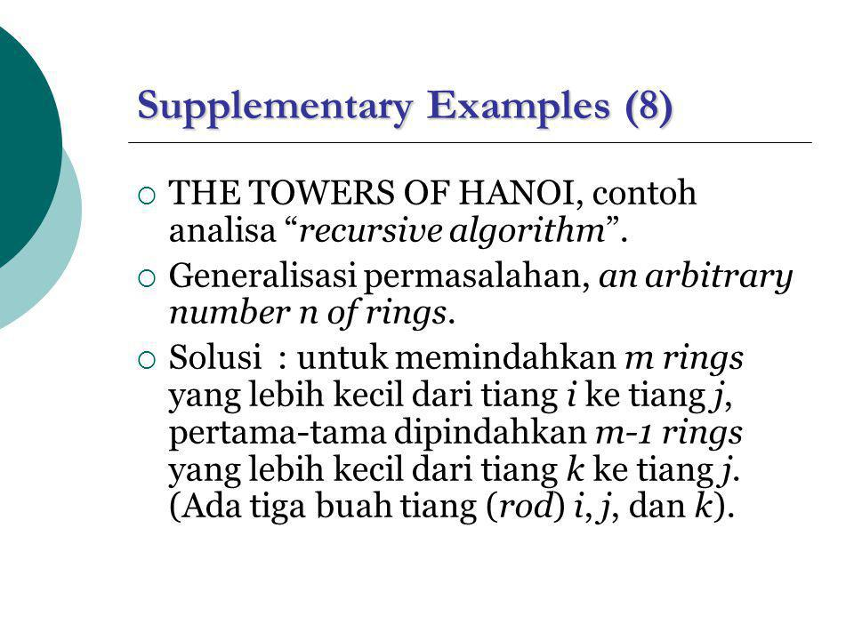 Supplementary Examples (8)  THE TOWERS OF HANOI, contoh analisa recursive algorithm .