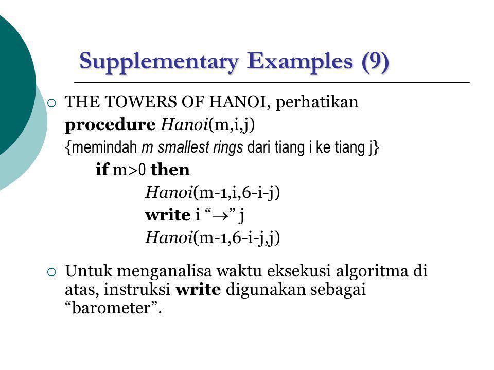 Supplementary Examples (9)  THE TOWERS OF HANOI, perhatikan procedure Hanoi(m,i,j) { memindah m smallest rings dari tiang i ke tiang j } if m> 0 then