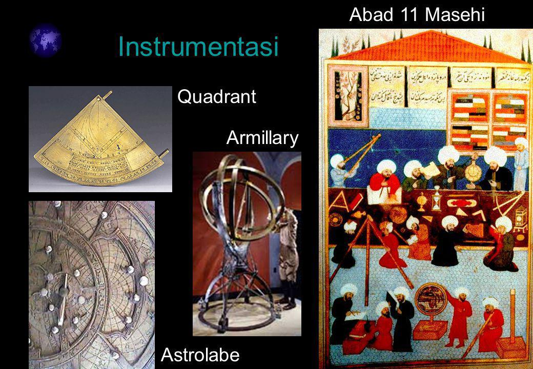 12 Instrumentasi Quadrant Astrolabe Abad 11 Masehi Armillary