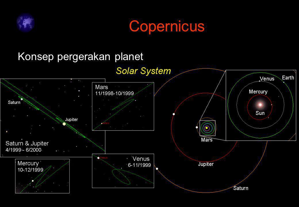 15 Copernicus Konsep pergerakan planet