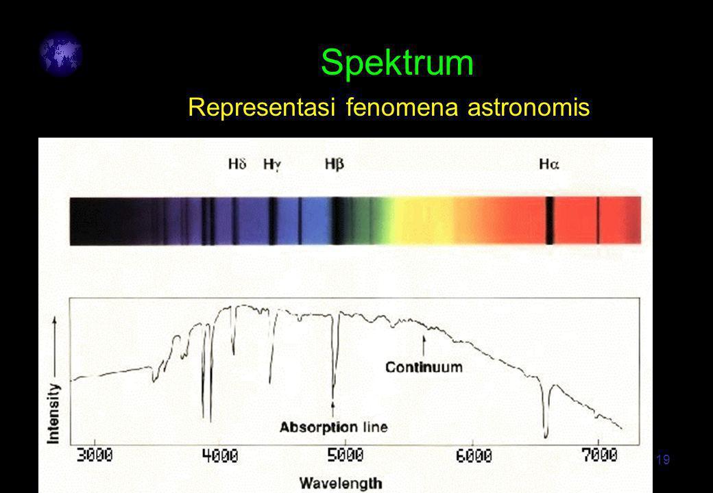 19 Spektrum Representasi fenomena astronomis