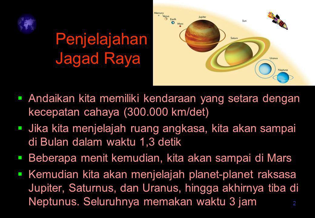 2 Penjelajahan Jagad Raya  Andaikan kita memiliki kendaraan yang setara dengan kecepatan cahaya (300.000 km/det)  Jika kita menjelajah ruang angkasa, kita akan sampai di Bulan dalam waktu 1,3 detik  Beberapa menit kemudian, kita akan sampai di Mars  Kemudian kita akan menjelajah planet-planet raksasa Jupiter, Saturnus, dan Uranus, hingga akhirnya tiba di Neptunus.