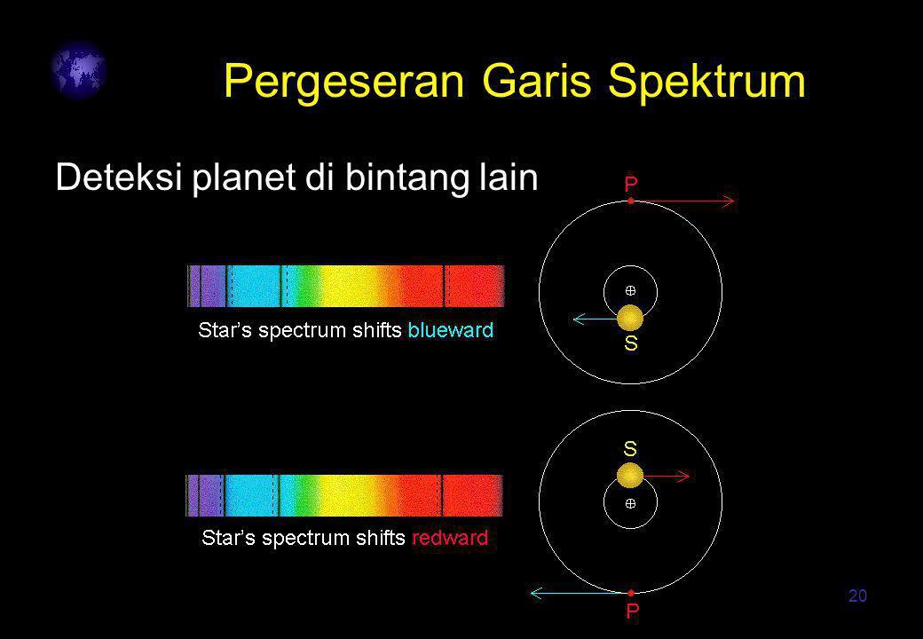 20 Pergeseran Garis Spektrum Deteksi planet di bintang lain