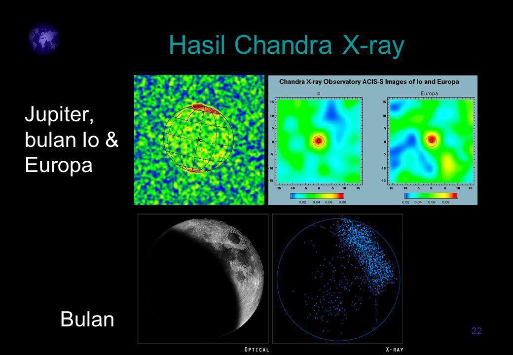 22 Hasil Chandra X-ray Jupiter, bulan Io & Europa Bulan
