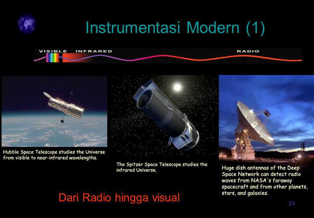 24 Instrumentasi Modern (1) Dari Radio hingga visual