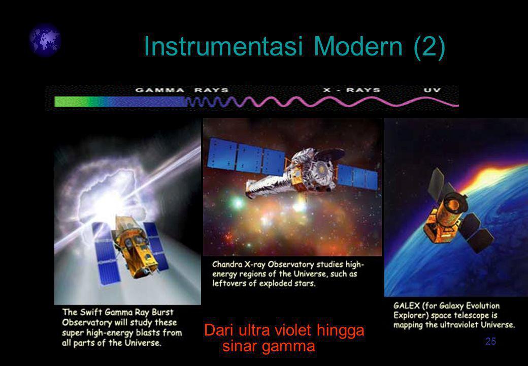 25 Instrumentasi Modern (2) Dari ultra violet hingga sinar gamma